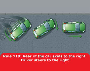 Highway Code - Rule 119 Rear Of The Car Skids To The Right Driver Steers To The Right