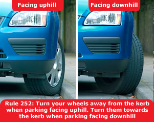 Highway Code - Rule 252 When Parking Turn Your Wheels Away From The Kerb When Facing Uphill Turn Them Towards The Kerb When Facing Downhill